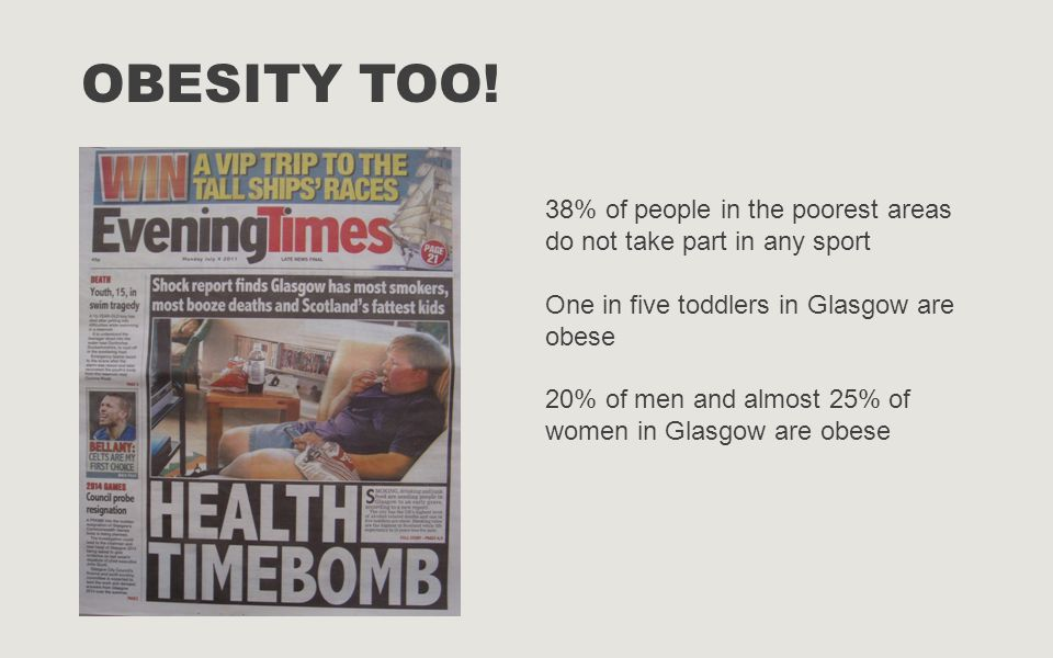 OBESITY TOO! 38% of people in the poorest areas do not take part in any sport One in five toddlers in Glasgow are obese 20% of men and almost 25% of w