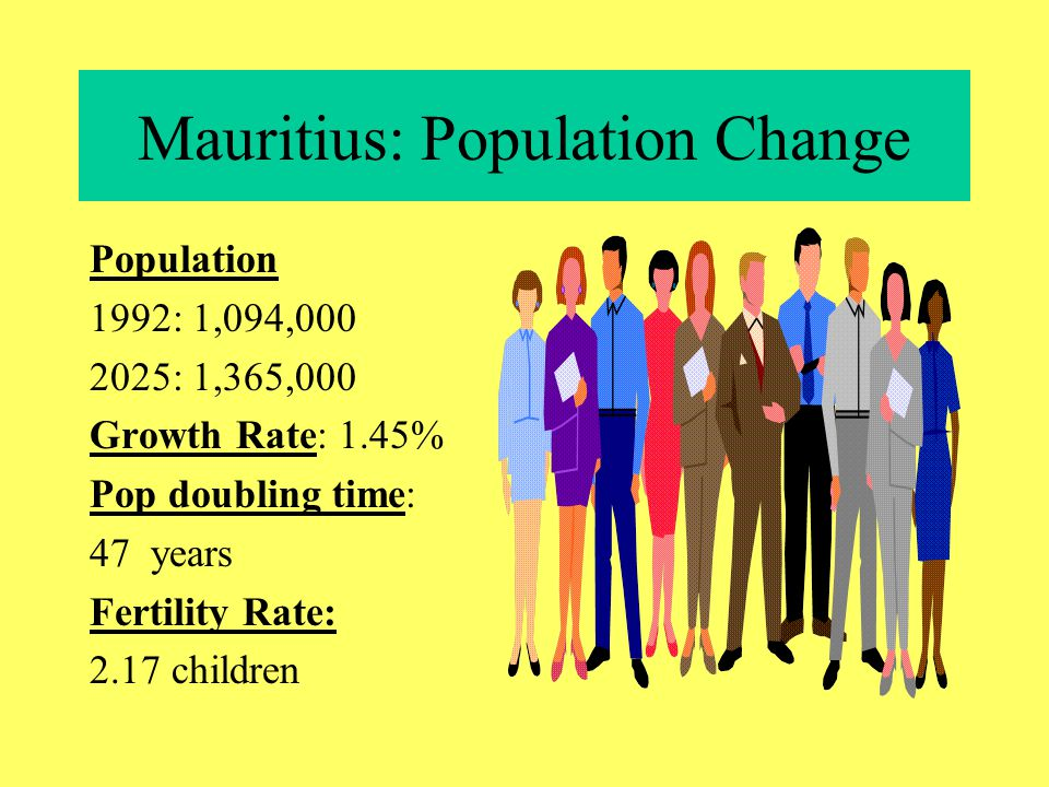 Map of Mauritius Built up area N