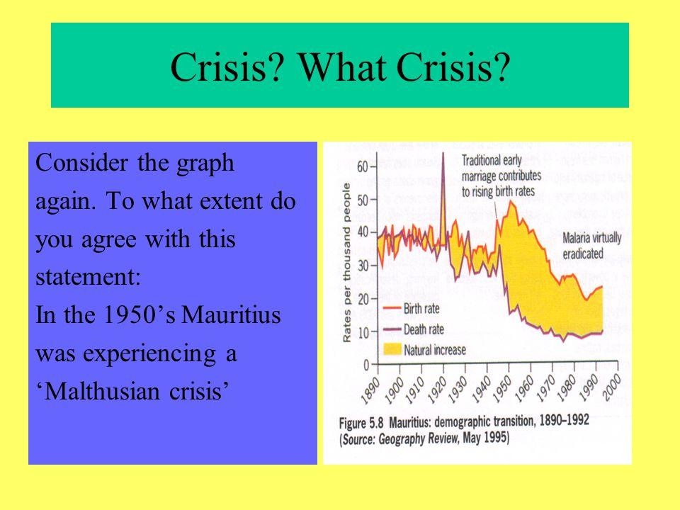 Crisis.What Crisis. Consider the graph again.