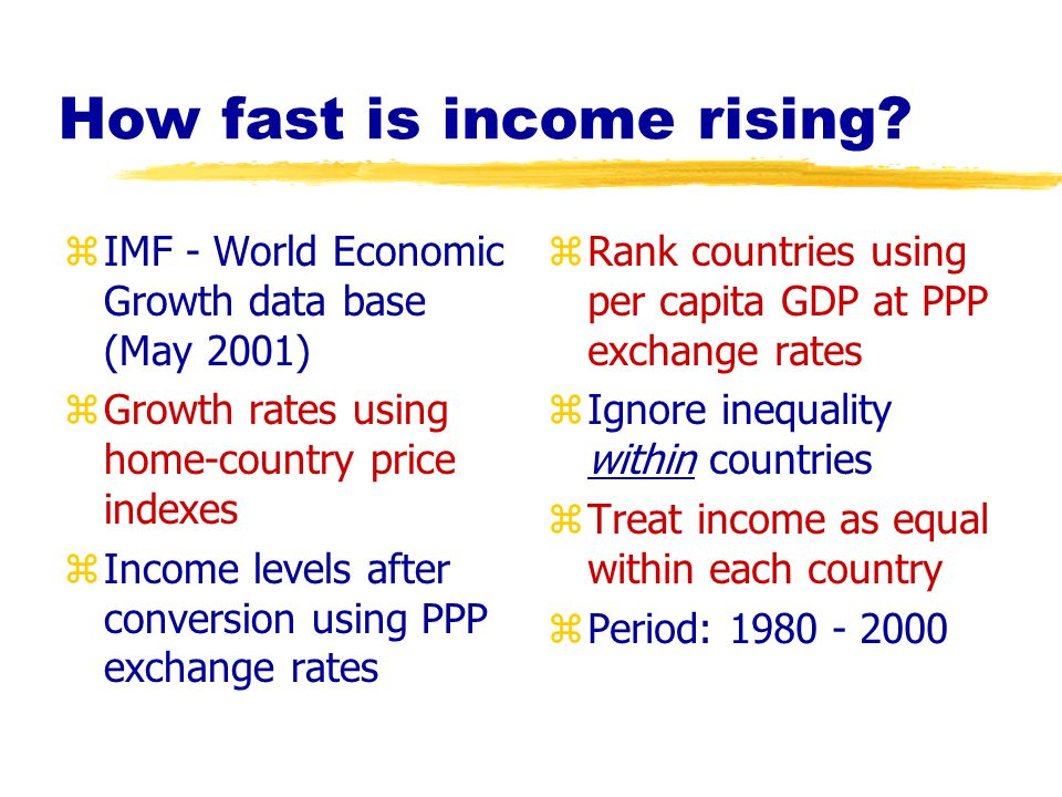 How fast is income rising.