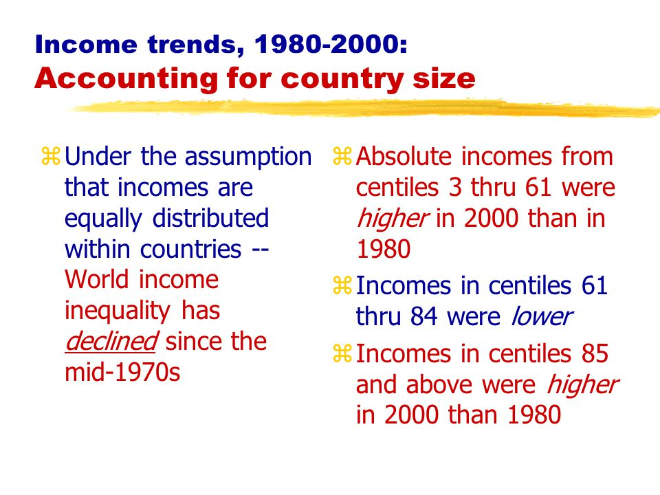 zUnder the assumption that incomes are equally distributed within countries -- World income inequality has declined since the mid-1970s z Absolute incomes from centiles 3 thru 61 were higher in 2000 than in 1980 z Incomes in centiles 61 thru 84 were lower z Incomes in centiles 85 and above were higher in 2000 than 1980 Income trends, 1980-2000: Accounting for country size