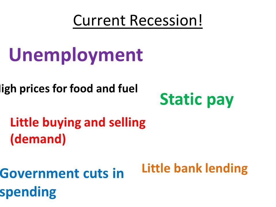 Current Recession.
