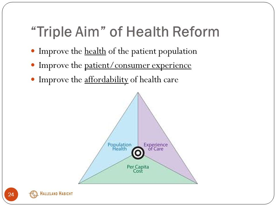 Triple Aim of Health Reform Improve the health of the patient population Improve the patient/consumer experience Improve the affordability of health care 24