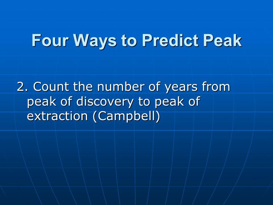 Four Ways to Predict Peak 2.
