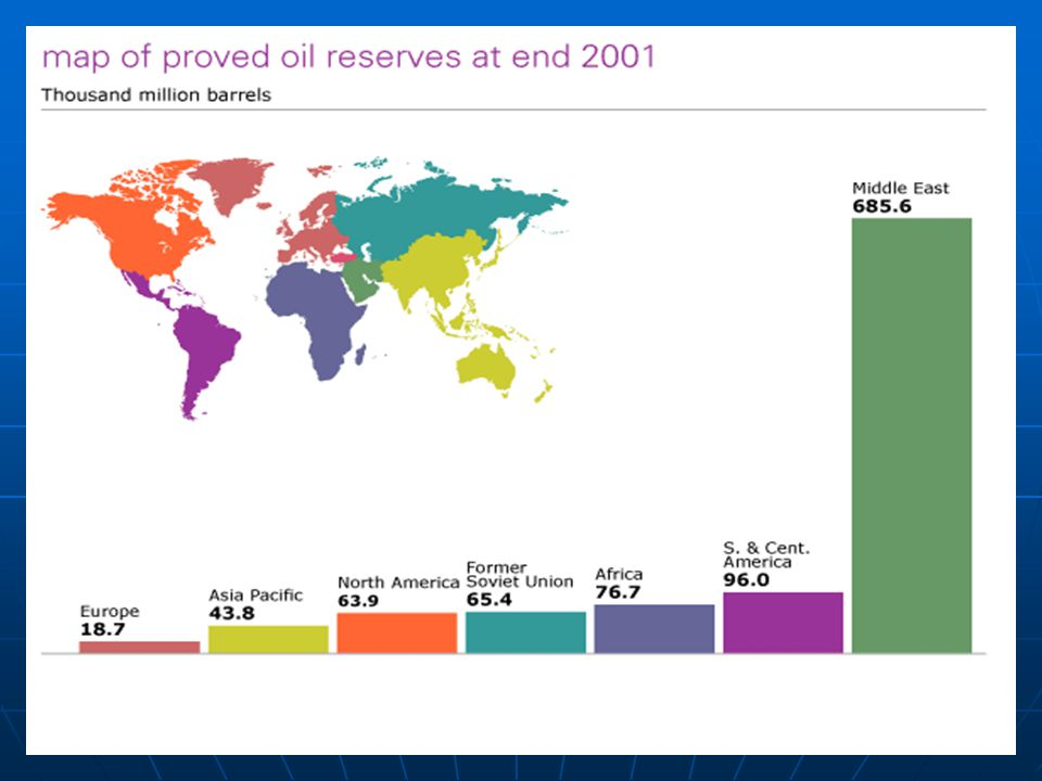 Map of Proved Oil Reserves