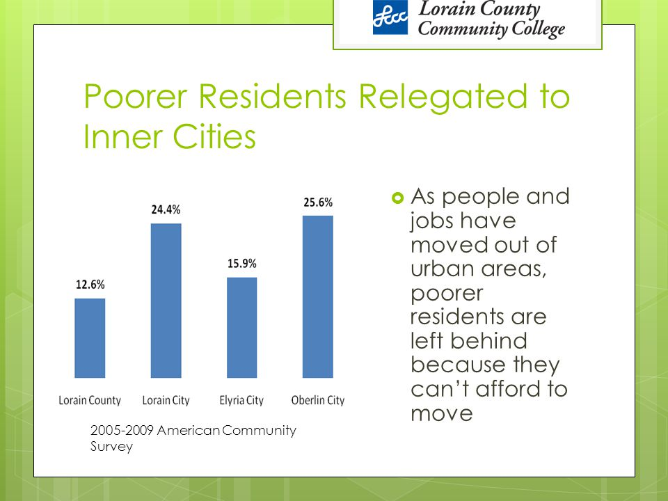Poorer Residents Relegated to Inner Cities  As people and jobs have moved out of urban areas, poorer residents are left behind because they can't afford to move 2005-2009 American Community Survey