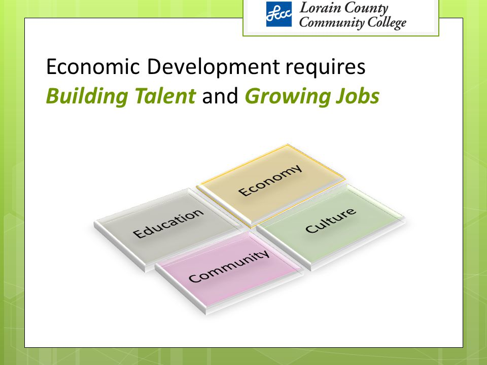 Economic Development requires Building Talent and Growing Jobs