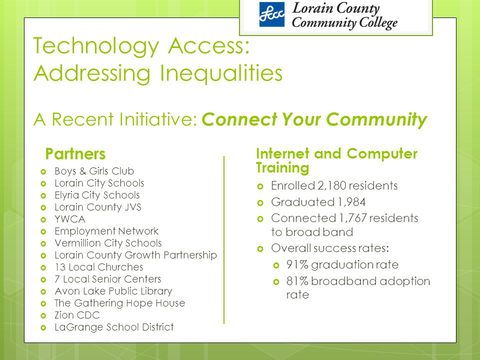 Technology Access: Addressing Inequalities Partners  Boys & Girls Club  Lorain City Schools  Elyria City Schools  Lorain County JVS  YWCA  Employment Network  Vermillion City Schools  Lorain County Growth Partnership  13 Local Churches  7 Local Senior Centers  Avon Lake Public Library  The Gathering Hope House  Zion CDC  LaGrange School District Internet and Computer Training  Enrolled 2,180 residents  Graduated 1,984  Connected 1,767 residents to broad band  Overall success rates:  91% graduation rate  81% broadband adoption rate A Recent Initiative: Connect Your Community