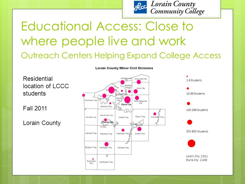 Educational Access: Close to where people live and work Outreach Centers Helping Expand College Access Residential location of LCCC students Fall 2011 Lorain County ● 1-9 Students ● 10-99 Students ● 100-299 Students ● 3 00- 800 Students ● Lorain City: 2, 511 Elyria City: 2, 439