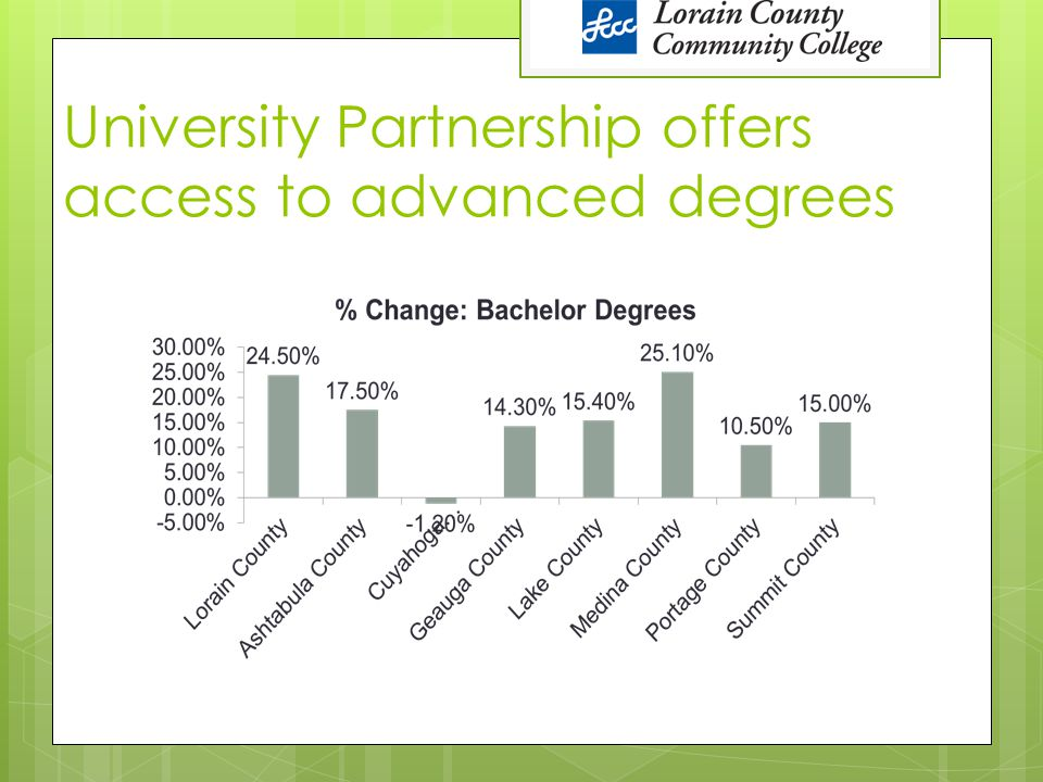 University Partnership offers access to advanced degrees