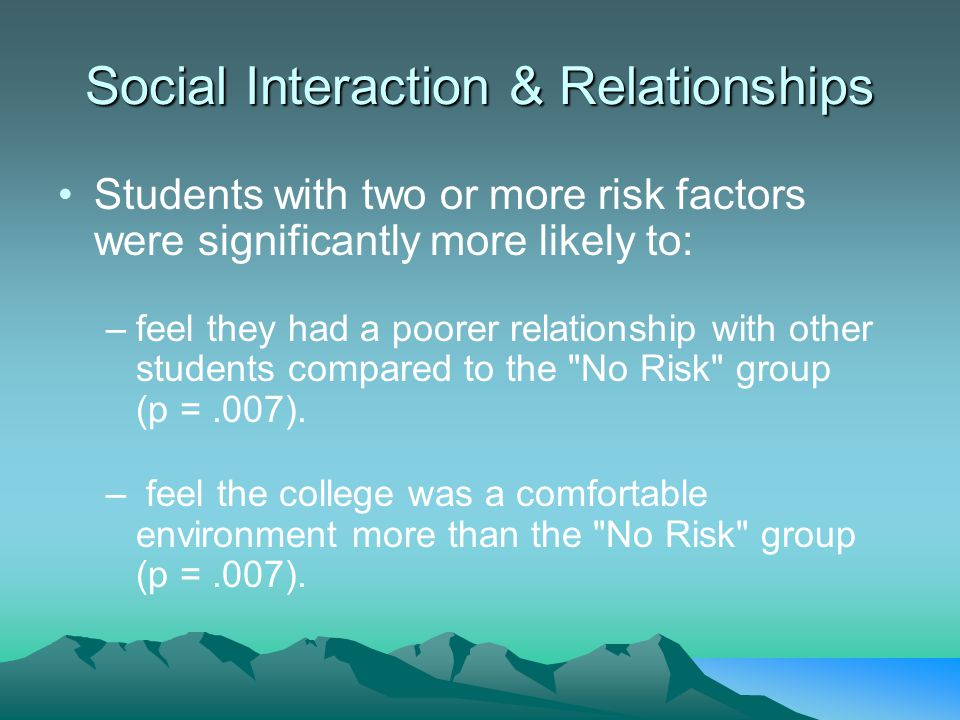 Social Interaction & Relationships Students with two or more risk factors were significantly more likely to: –feel they had a poorer relationship with other students compared to the No Risk group (p =.007).