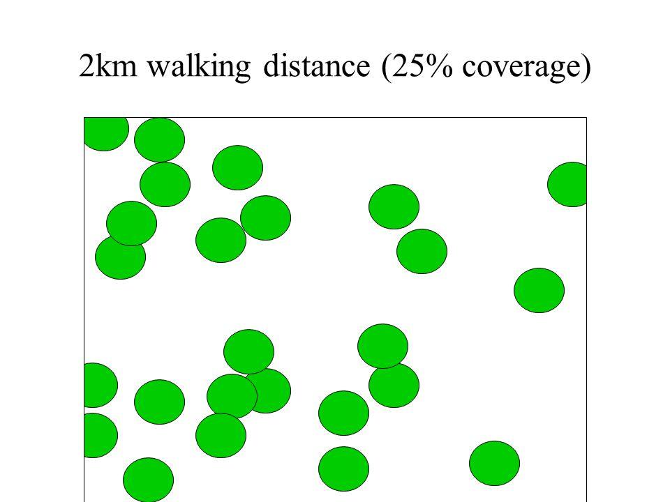 2km walking distance (25% coverage)