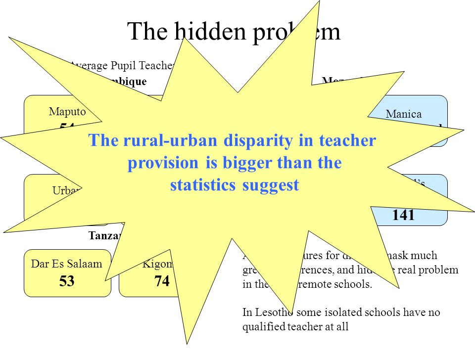 The hidden problem Average Pupil Teacher Ratio Maputo 54 Manica 67 Mozambique Urban 44 Rural 77 Malawi Dar Es Salaam 53 Kigoma 74 Tanzania Averages figures for districts mask much greater differences, and hide the real problem in the most remote schools.