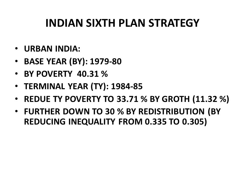 INDIAN SIXTH PLAN STRATEGY URBAN INDIA: BASE YEAR (BY): 1979-80 BY POVERTY 40.31 % TERMINAL YEAR (TY): 1984-85 REDUE TY POVERTY TO 33.71 % BY GROTH (1