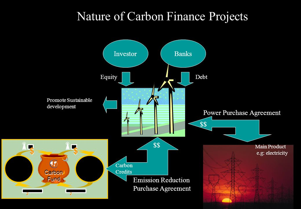 2 Carbon Fund $ $ $ $ 22 Emission Reduction Purchase Agreement BanksInvestor DebtEquity Power Purchase Agreement $$ Main Product e.g: electricity $$ Carbon Credits Nature of Carbon Finance Projects Promote Sustainable development