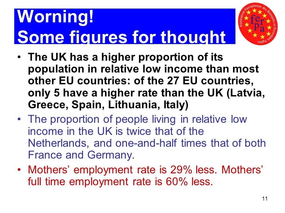 11 Worning! Some figures for thought The UK has a higher proportion of its population in relative low income than most other EU countries: of the 27 E