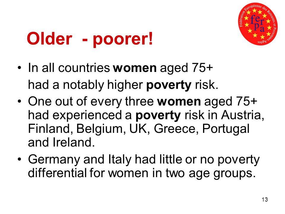 13 In all countries women aged 75+ had a notably higher poverty risk.