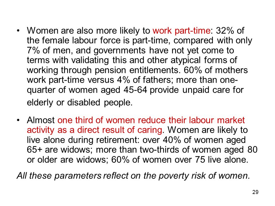 29 Women are also more likely to work part-time: 32% of the female labour force is part-time, compared with only 7% of men, and governments have not yet come to terms with validating this and other atypical forms of working through pension entitlements.