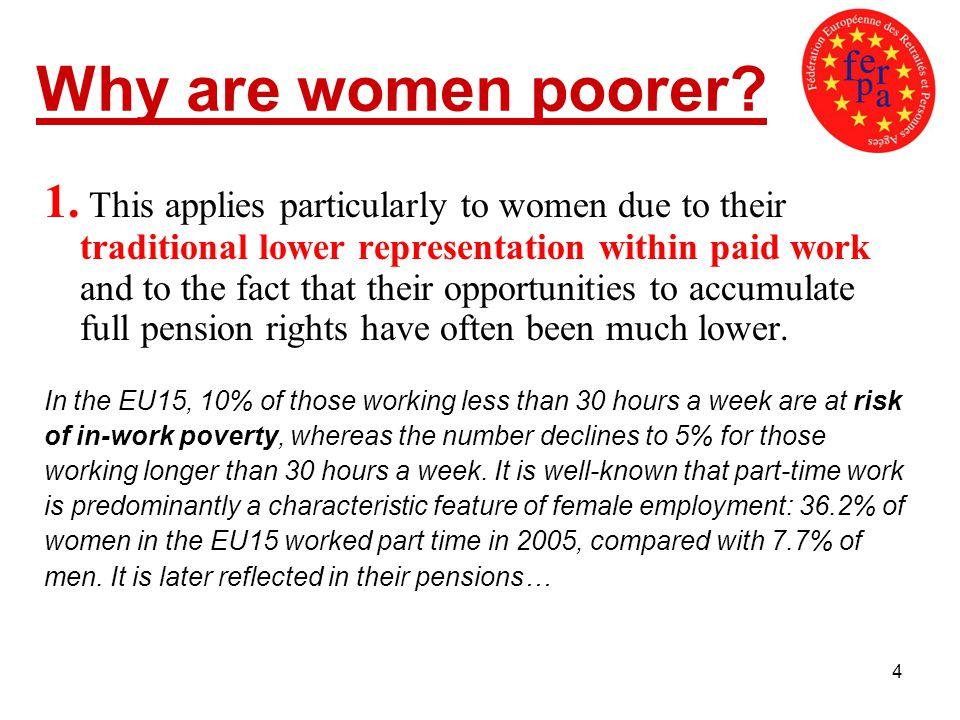 4 Why are women poorer. 1.