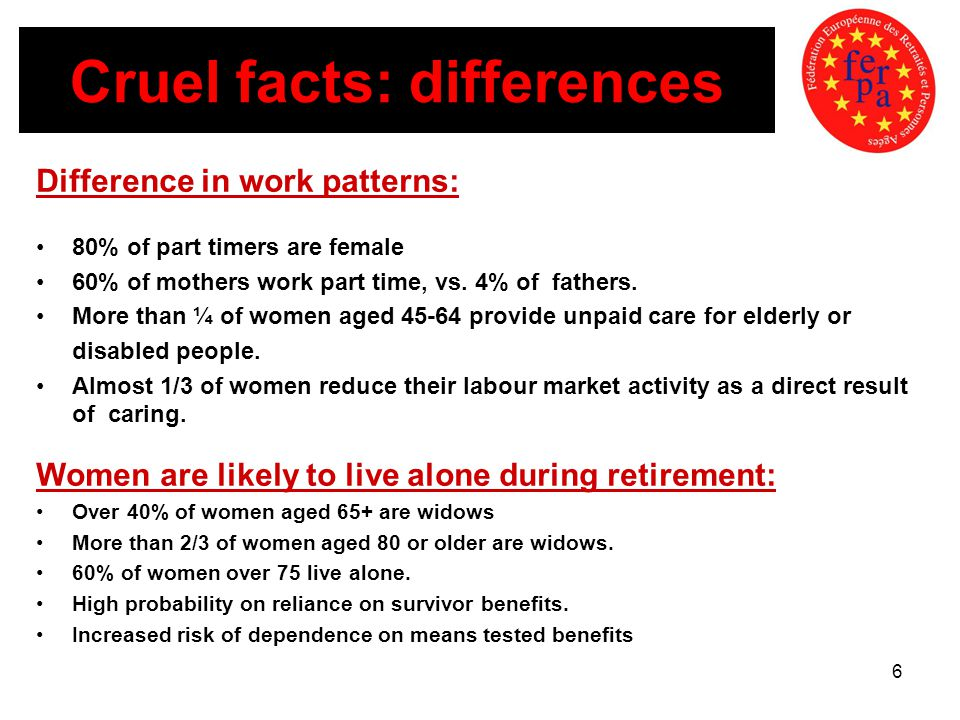 6 Cruel facts: differences Difference in work patterns: 80% of part timers are female 60% of mothers work part time, vs.