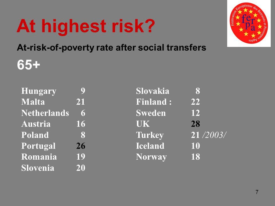 7 At highest risk.