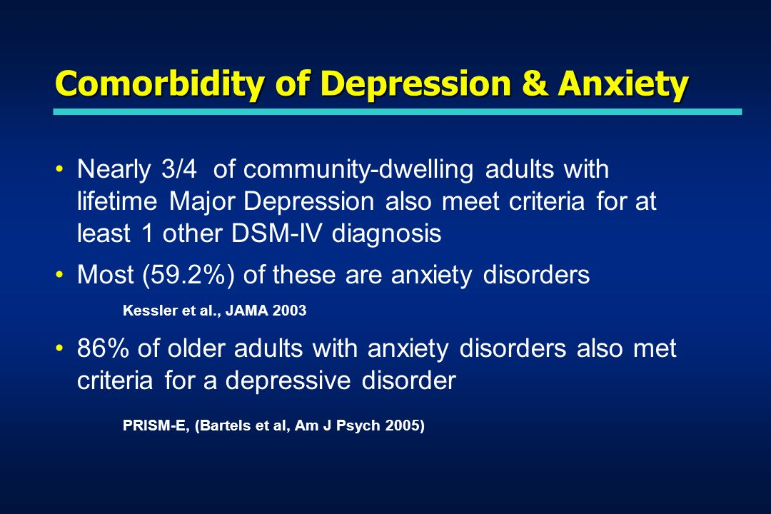 Comorbidity of Depression & Anxiety Nearly 3/4 of community-dwelling adults with lifetime Major Depression also meet criteria for at least 1 other DSM-IV diagnosis Most (59.2%) of these are anxiety disorders Kessler et al., JAMA 2003 86% of older adults with anxiety disorders also met criteria for a depressive disorder PRISM-E, (Bartels et al, Am J Psych 2005)