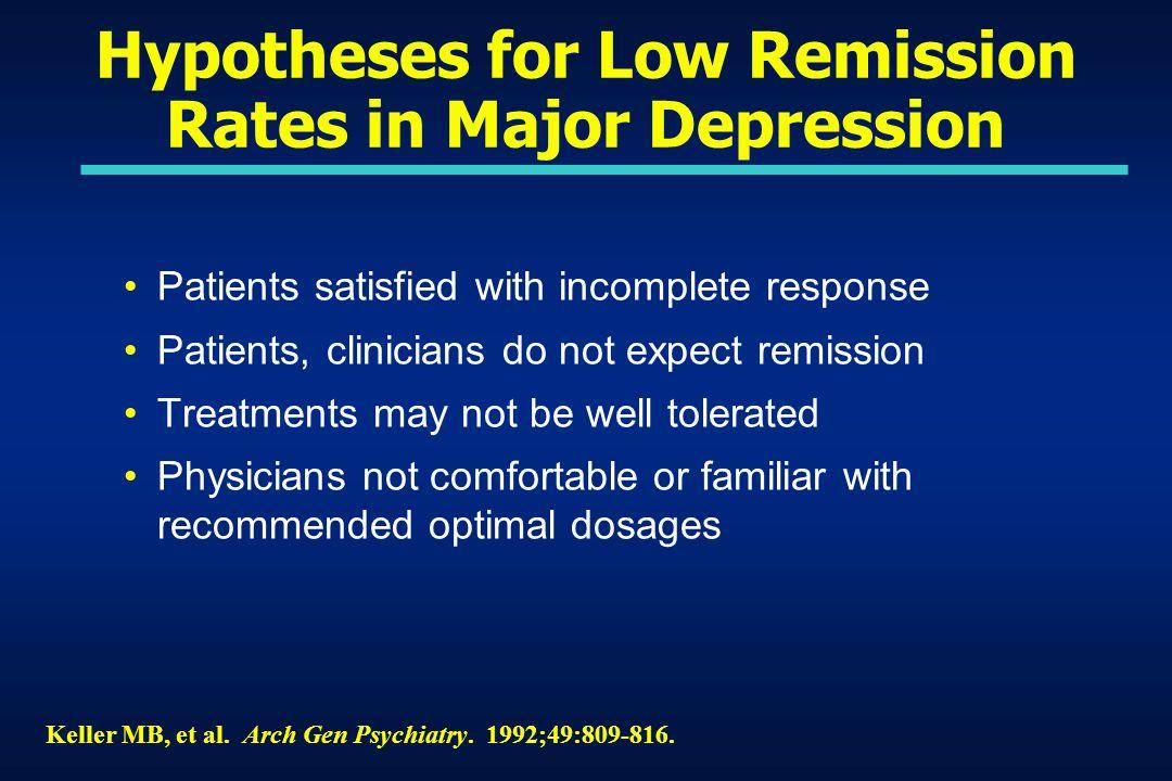 Keller MB, et al. Arch Gen Psychiatry. 1992;49:809-816.
