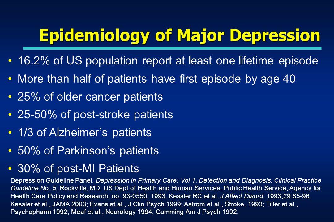 Depression Guideline Panel. Depression in Primary Care: Vol 1.
