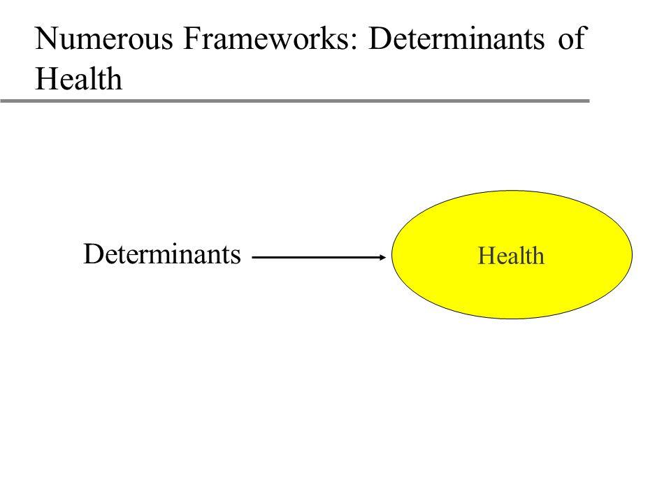 Numerous Frameworks: Determinants of Health Health Determinants