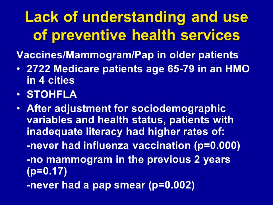 Lack of understanding and use of preventive health services Vaccines/Mammogram/Pap in older patients 2722 Medicare patients age 65-79 in an HMO in 4 cities STOHFLA After adjustment for sociodemographic variables and health status, patients with inadequate literacy had higher rates of: -never had influenza vaccination (p=0.000) -no mammogram in the previous 2 years (p=0.17) -never had a pap smear (p=0.002)