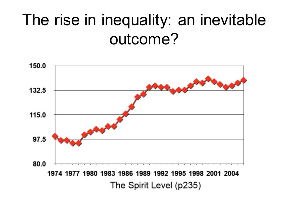 The rise in inequality: an inevitable outcome?