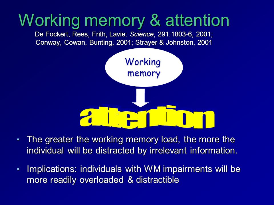 Working memory & attention De Fockert, Rees, Frith, Lavie: Science, 291:1803-6, 2001; Conway, Cowan, Bunting, 2001; Strayer & Johnston, 2001 Workingmemory The greater the working memory load, the more the individual will be distracted by irrelevant information.