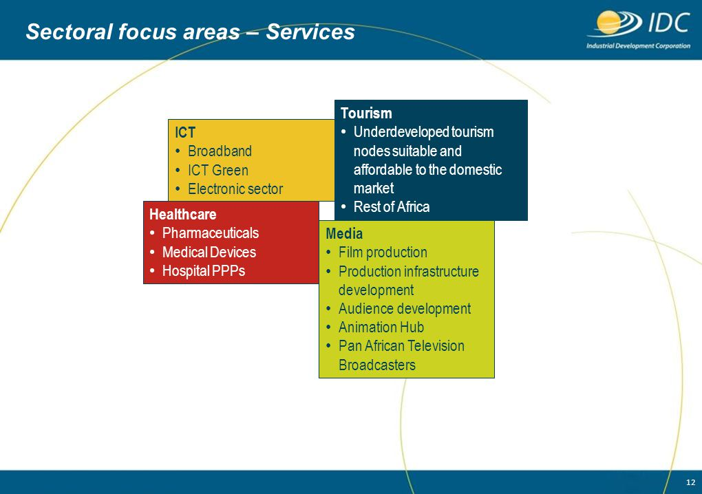 12 Sectoral focus areas – Services Tourism Underdeveloped tourism nodes suitable and affordable to the domestic market Rest of Africa ICT Broadband IC