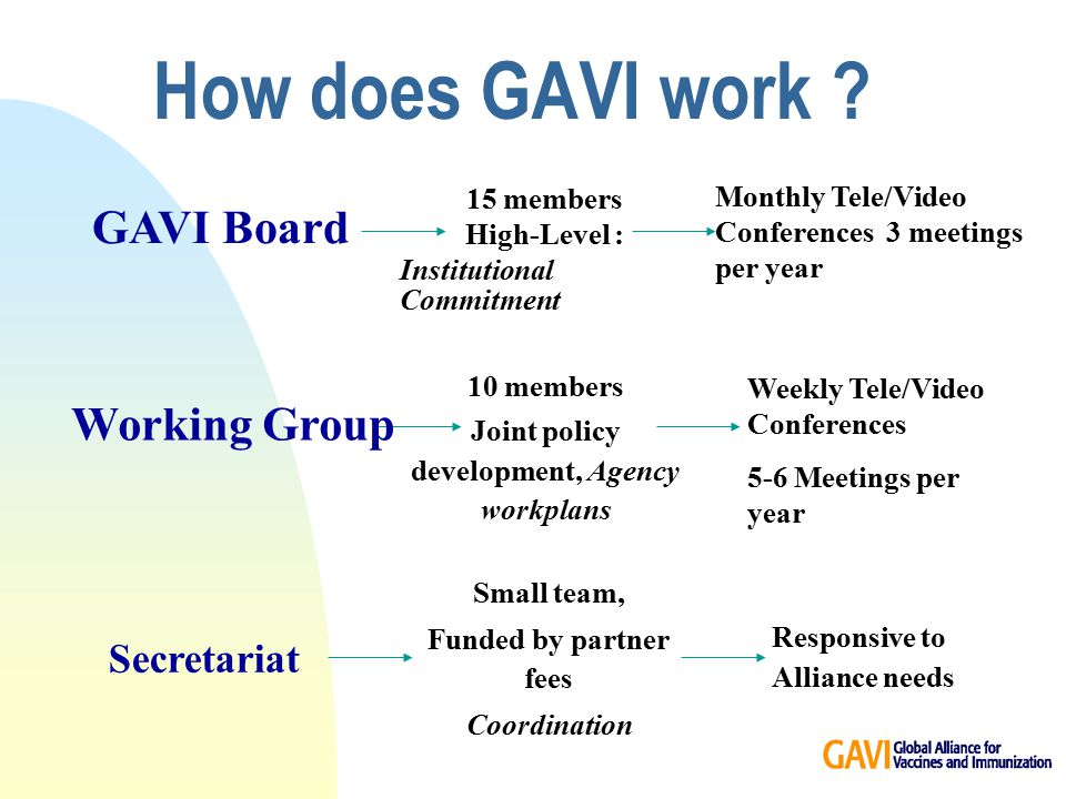How does GAVI work .