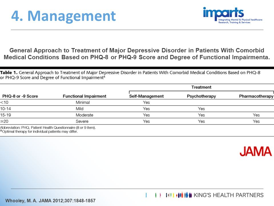 General Approach to Treatment of Major Depressive Disorder in Patients With Comorbid Medical Conditions Based on PHQ-8 or PHQ-9 Score and Degree of Functional Impairmenta.