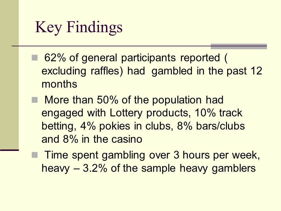 Key Findings 62% of general participants reported ( excluding raffles) had gambled in the past 12 months More than 50% of the population had engaged with Lottery products, 10% track betting, 4% pokies in clubs, 8% bars/clubs and 8% in the casino Time spent gambling over 3 hours per week, heavy – 3.2% of the sample heavy gamblers