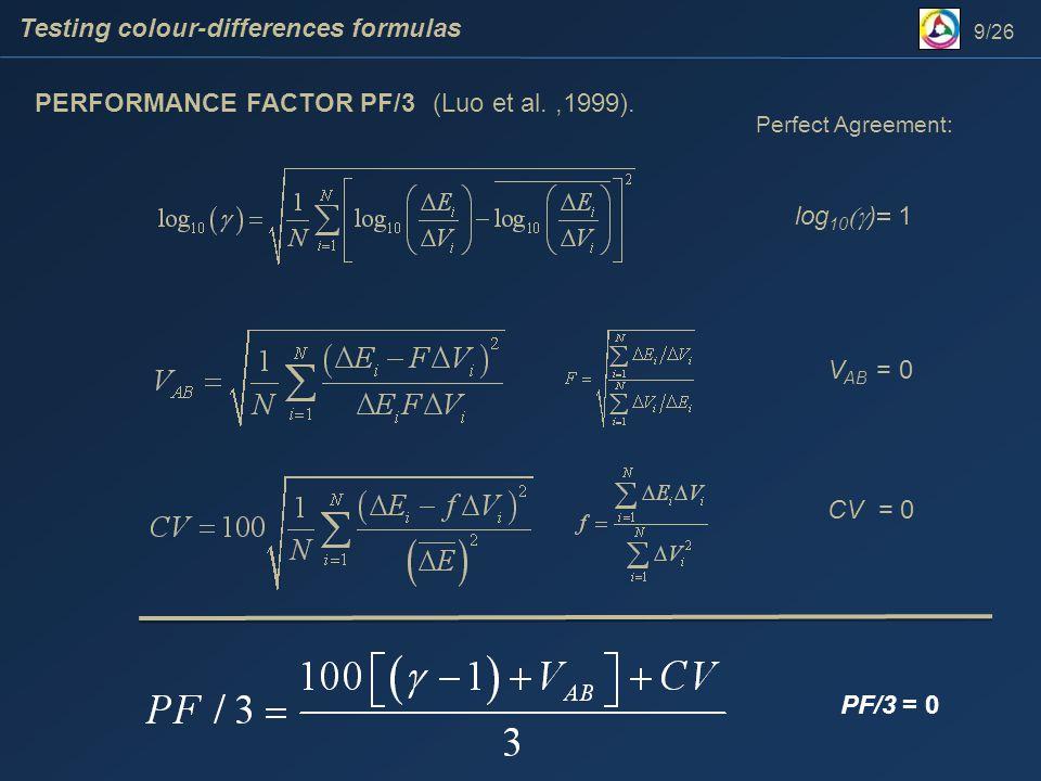 PF/3 = 0 (Luo et al.,1999).