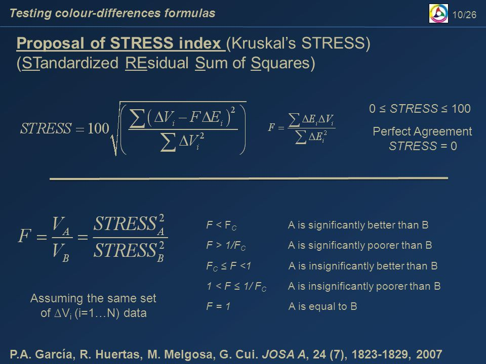 0 ≤ STRESS ≤ 100 Proposal of STRESS index (Kruskal's STRESS) (STandardized REsidual Sum of Squares) F < F C A is significantly better than B F > 1/F C A is significantly poorer than B F C ≤ F <1 A is insignificantly better than B 1 < F ≤ 1/ F C A is insignificantly poorer than B F = 1 A is equal to B Assuming the same set of ∆V i (i=1…N) data P.A.