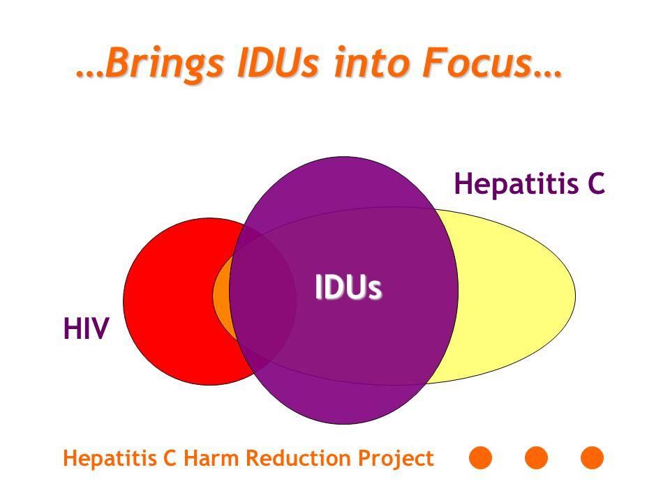 HIV Hepatitis C Hepatitis C Harm Reduction Project …Brings IDUs into Focus… IDUs