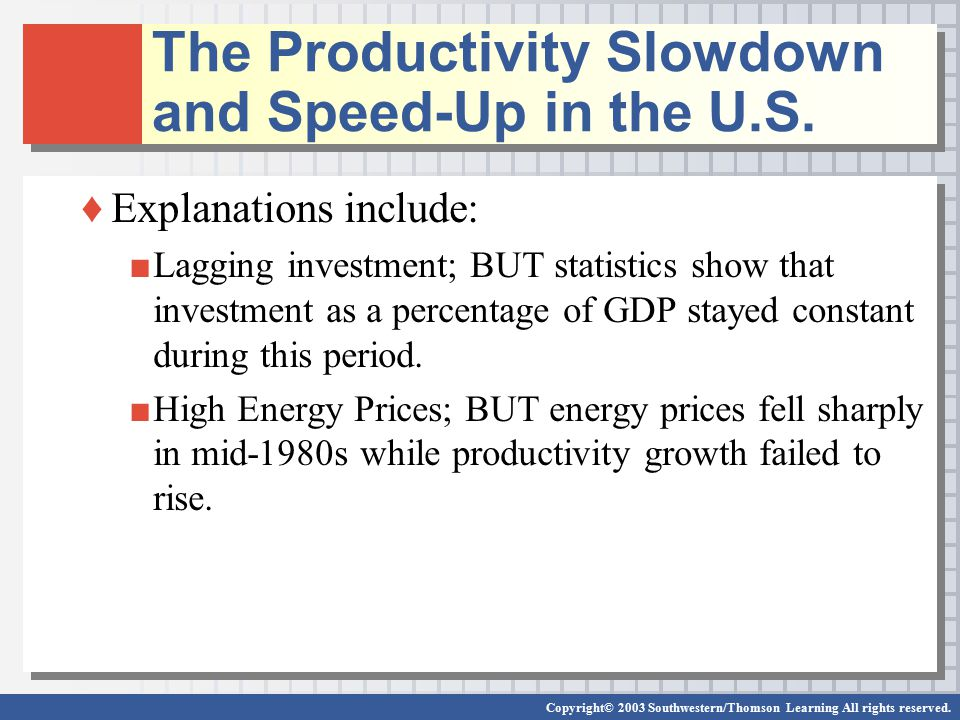Copyright© 2003 Southwestern/Thomson Learning All rights reserved. The Productivity Slowdown and Speed-Up in the U.S. ♦Explanations include: ■Lagging