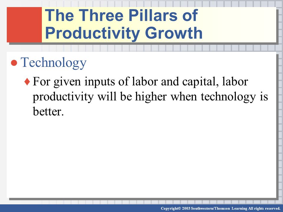Copyright© 2003 Southwestern/Thomson Learning All rights reserved. The Three Pillars of Productivity Growth ●Technology ♦For given inputs of labor and