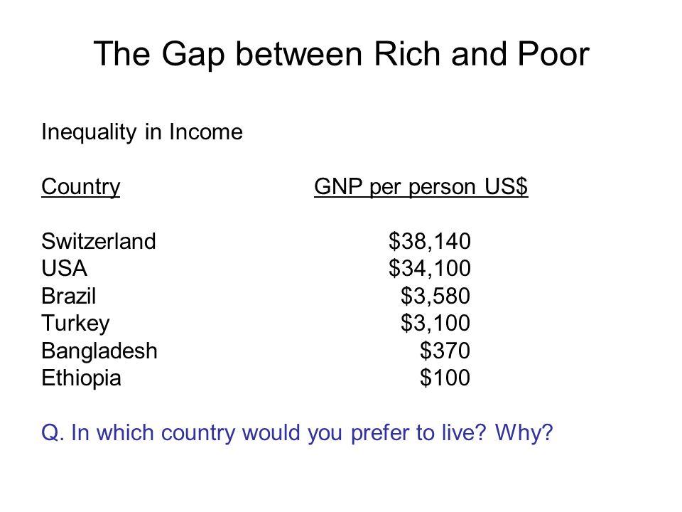 Inequality in Income CountryGNP per person US$ Switzerland $38,140 USA $34,100 Brazil $3,580 Turkey $3,100 Bangladesh $370 Ethiopia $100 Q. In which c