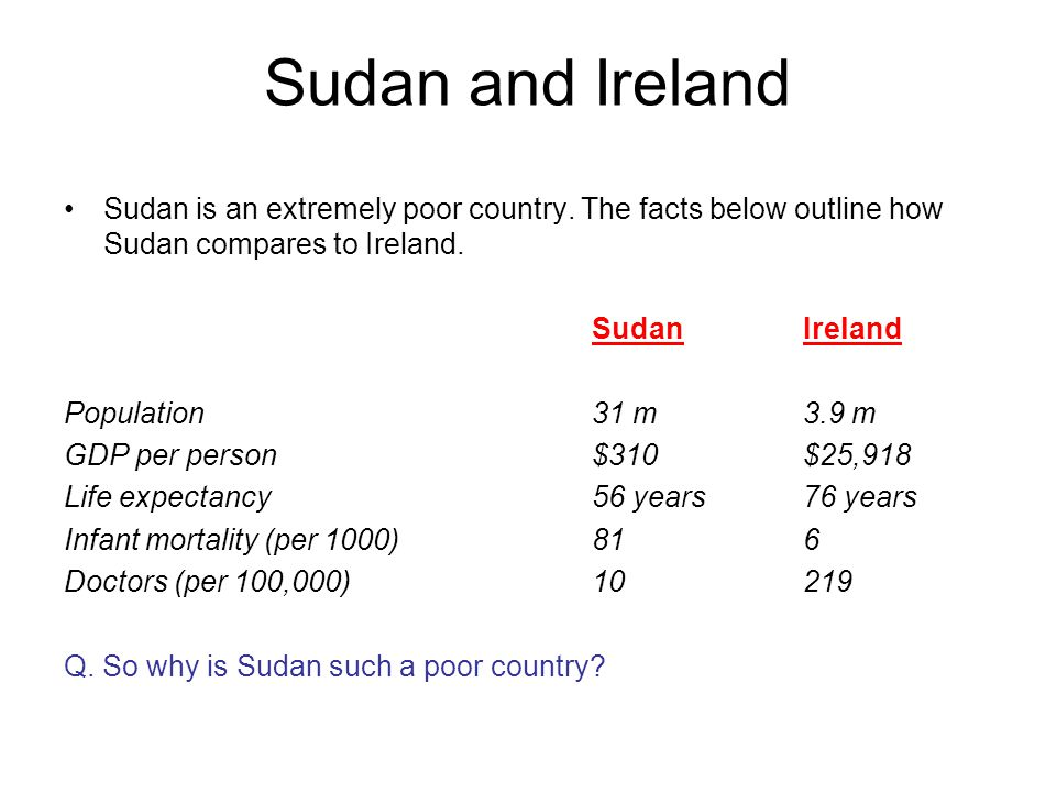 Sudan and Ireland Sudan is an extremely poor country. The facts below outline how Sudan compares to Ireland. SudanIreland Population31 m3.9 m GDP per
