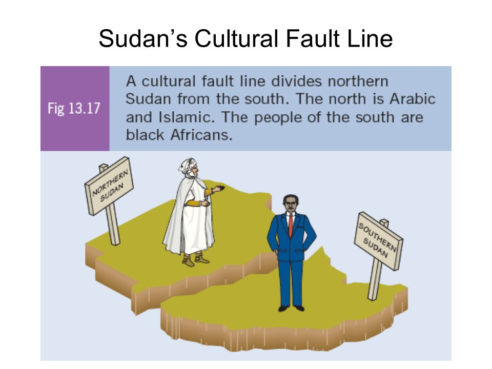 Sudan's Cultural Fault Line