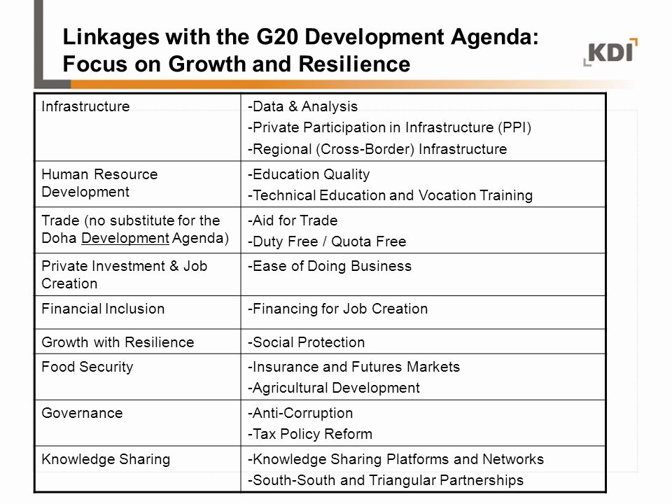 Linkages with the G20 Development Agenda: Focus on Growth and Resilience Infrastructure-Data & Analysis -Private Participation in Infrastructure (PPI)