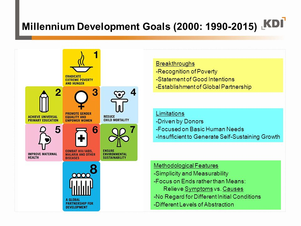 Millennium Development Goals (2000: 1990-2015) Breakthroughs -Recognition of Poverty -Statement of Good Intentions -Establishment of Global Partnership Methodological Features -Simplicity and Measurability -Focus on Ends rather than Means: Relieve Symptoms vs.