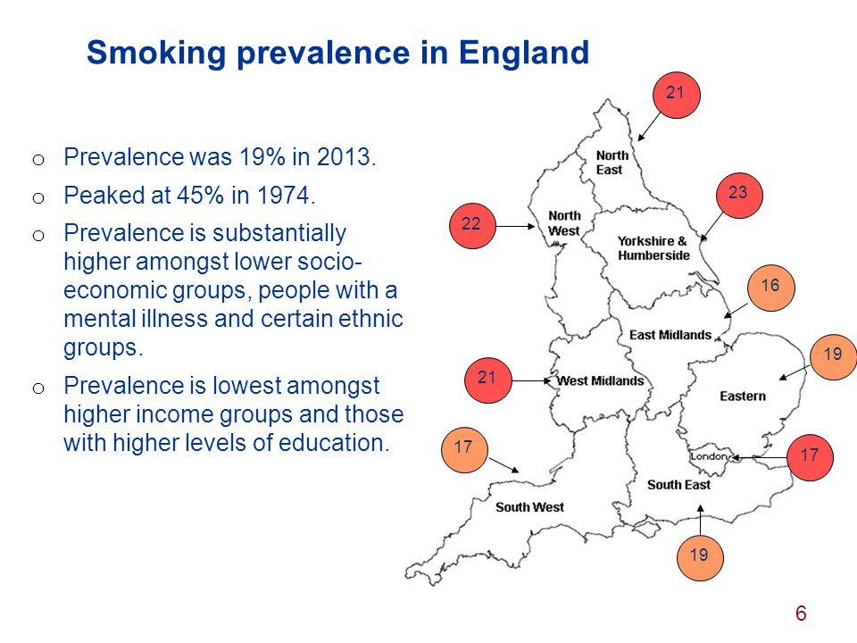 6 Smoking prevalence in England 21 22 23 21 16 17 19 17 19 o Prevalence was 19% in 2013. o Peaked at 45% in 1974. o Prevalence is substantially higher