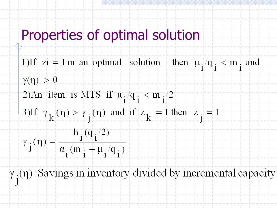 Properties of optimal solution