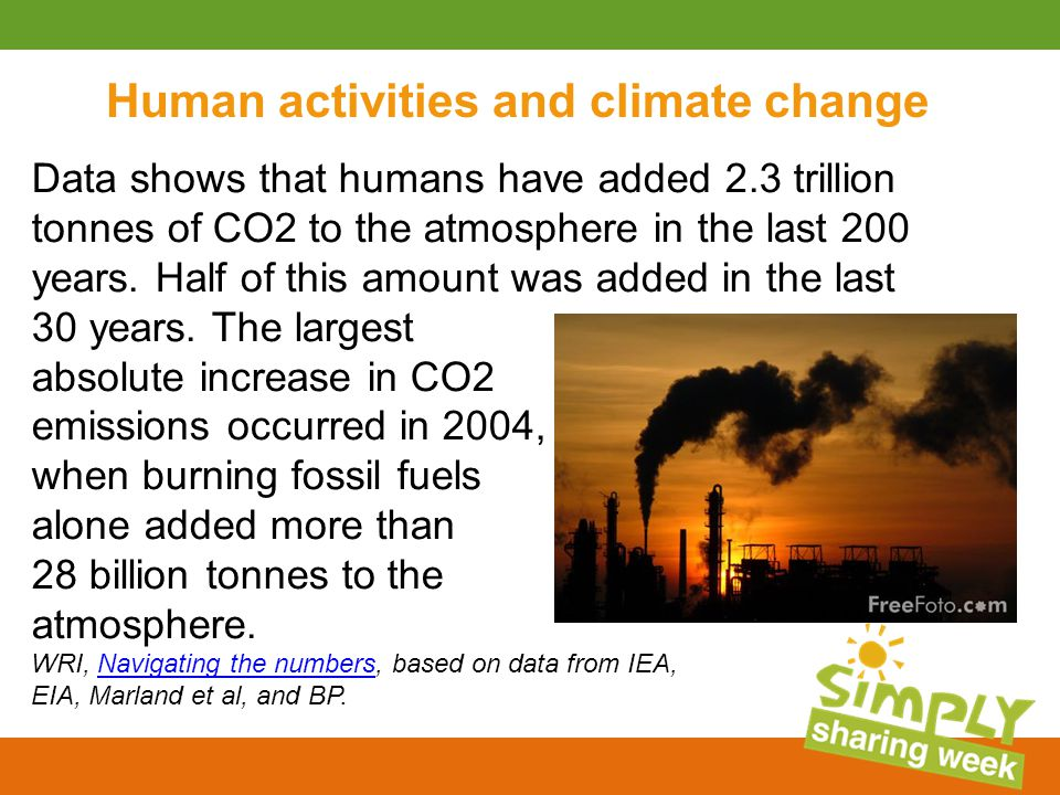 Human activities and climate change Data shows that humans have added 2.3 trillion tonnes of CO2 to the atmosphere in the last 200 years.