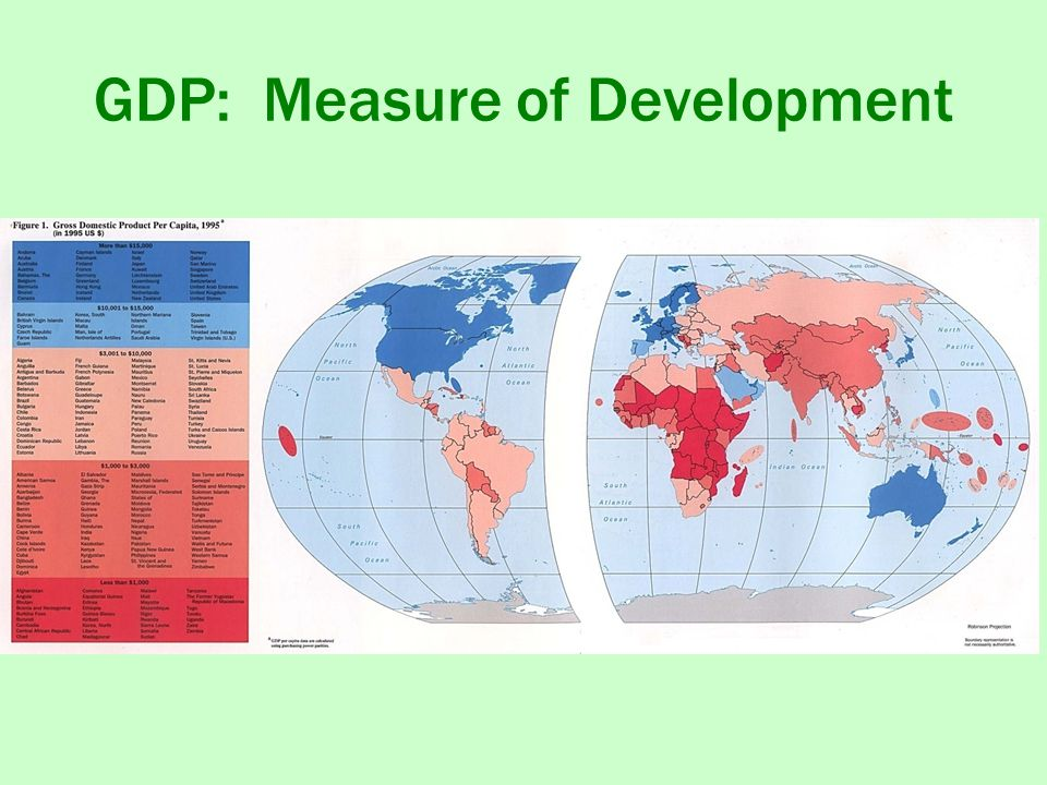 GDP: Measure of Development